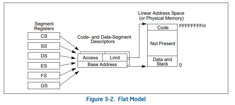 Intel - Flat Model.png
