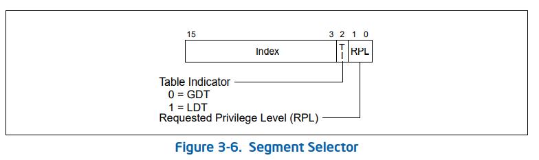 Intel Processor Documentation - SS.png